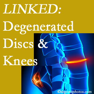Degenerated discs and degenerated knees are not such unlikely companions. They are seen to be related. West Des Moines patients with a loss of disc height due to disc degeneration often also have knee pain related to degeneration.
